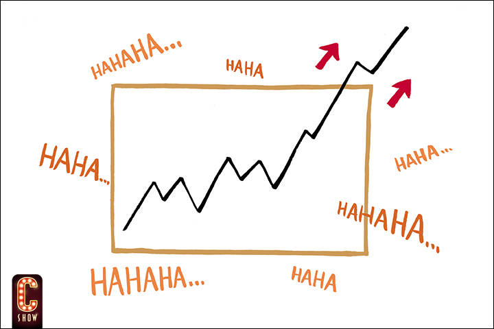 Visual graphic of fun